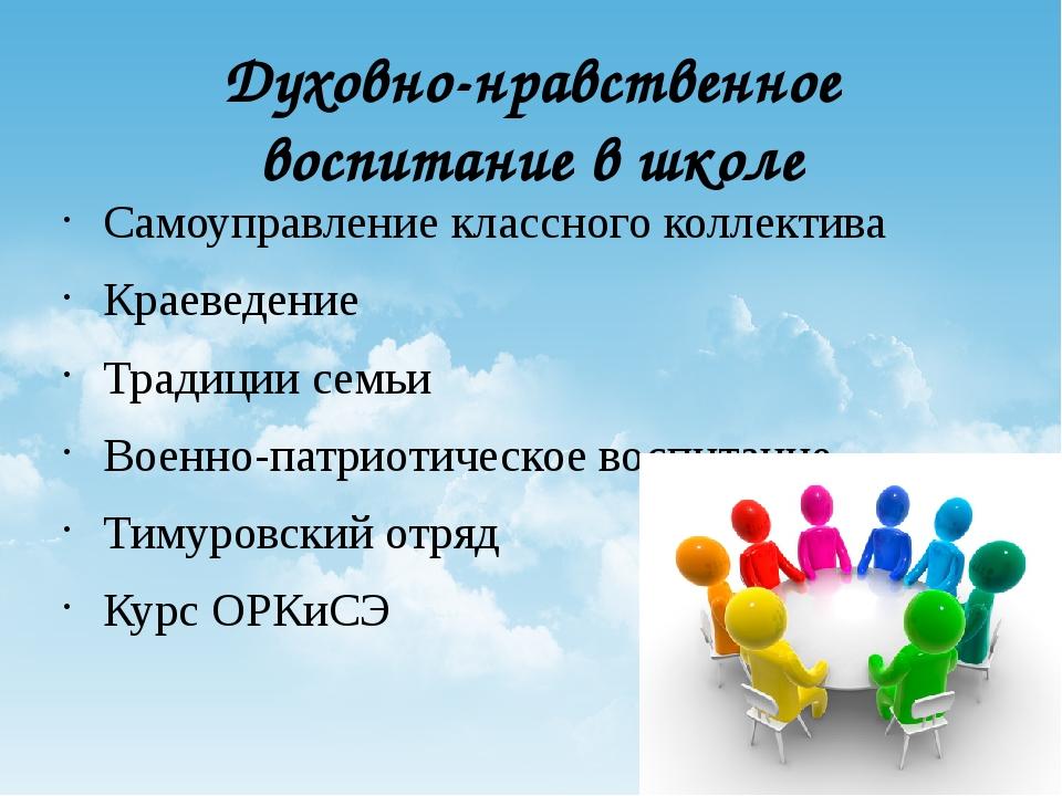 Духовно-нравственное воспитание в школе Самоуправление классного коллектива К...