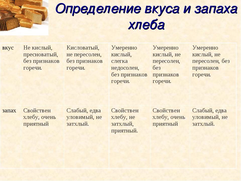 Определение вкуса и запаха хлеба