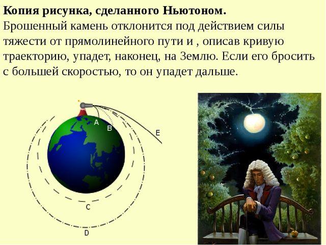 Копия рисунка, сделанного Ньютоном. Брошенный камень отклонится под действием...