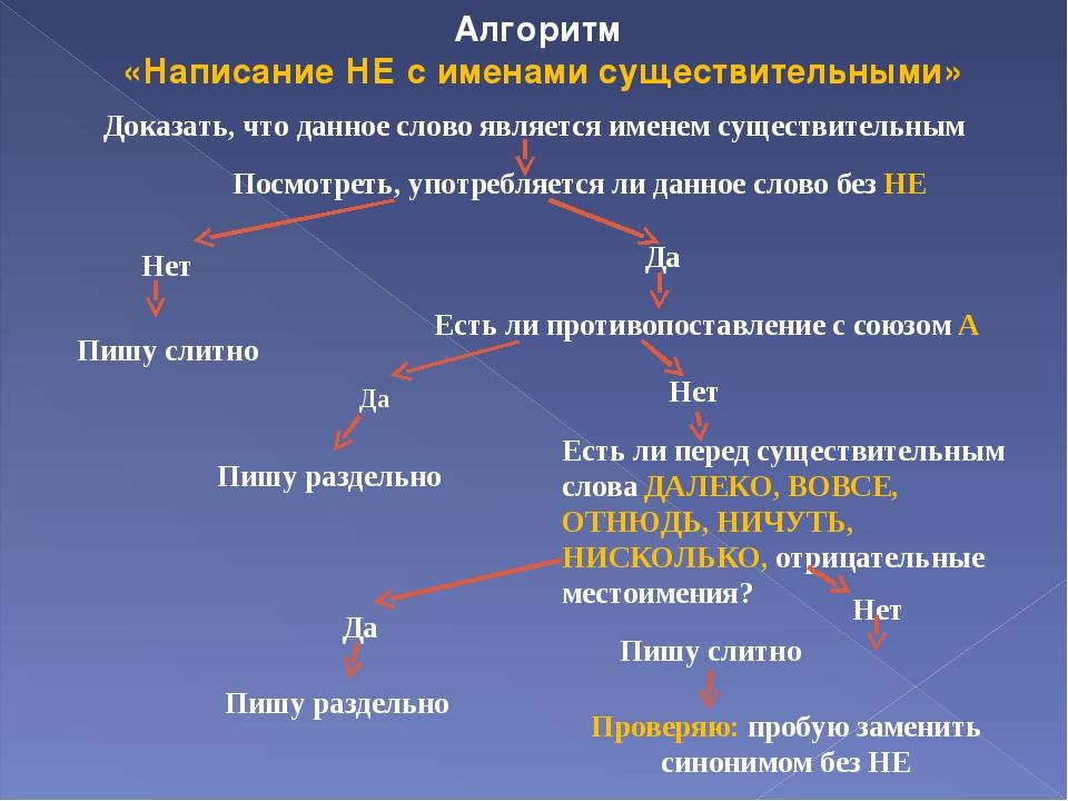 Алгоритм «Написание НЕ с именами существительными» Доказать, что данное слово...