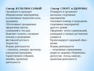 Сектор СПОРТ и ЗДОРОВЬЕ Планирует и организует школьные спортивные мероприяти