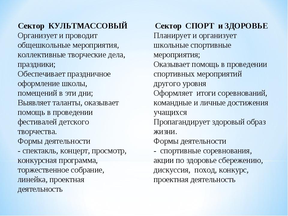 Сектор СПОРТ и ЗДОРОВЬЕ Планирует и организует школьные спортивные мероприяти...