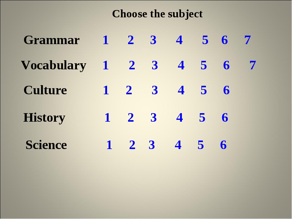 Choose the subject Grammar 1	 2	 3	 4	 5 6 7 Vocabulary 1 2 3 4 5 6 7 Culture...