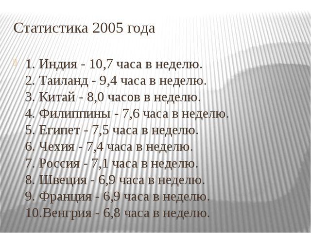 Статистика 2005 года 1.Индия ‑ 10,7 часа в неделю. 2. Таиланд ‑9,4 часа в н...