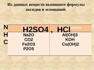 Из данных веществ выпишите формулы оксидов и оснований. Na2O , Al(OH)3 , CO2