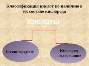 Классификация кислот по наличию в их составе кислорода Кислород- содержащие Б