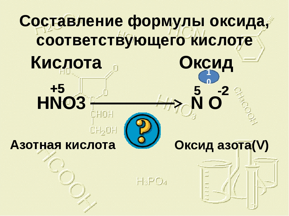 Составление формулы оксида, соответствующего кислоте HNO3 Кислота Оксид N O А...