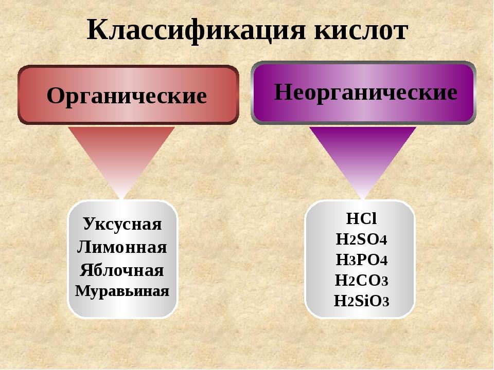 Классификация кислот Уксусная Лимонная Яблочная Муравьиная HCl H2SO4 H3PO4 H2...