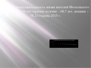 Средняя продолжительность жизни жителей Московского региона – 73,54 лет (прич