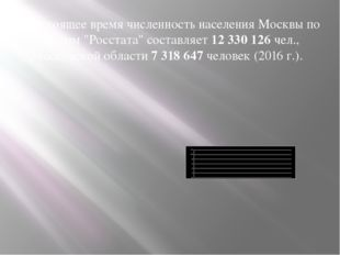 """В настоящее время численность населения Москвы по данным """"Росстата"""" составляе"""