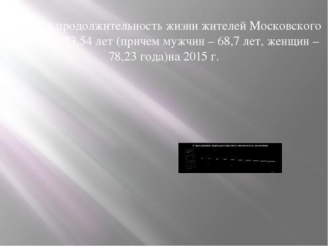 Средняя продолжительность жизни жителей Московского региона – 73,54 лет (прич...