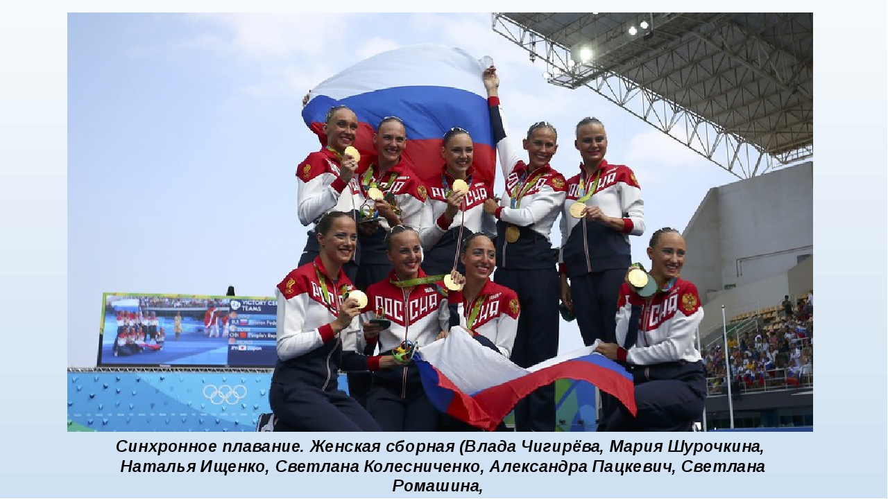 Синхронное плавание. Женская сборная (Влада Чигирёва, Мария Шурочкина, Наталь...