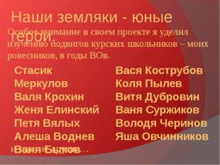 Наши земляки - юные герои. Вася Кострубов Коля Пылев Витя Дубровин Ваня Суржи