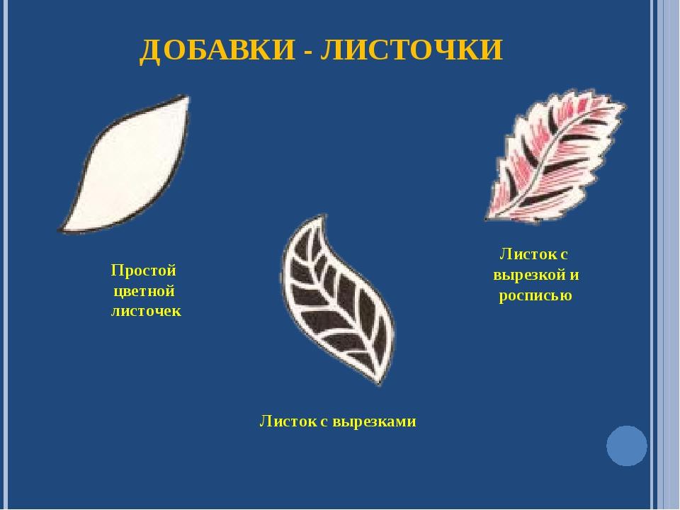 ДОБАВКИ - ЛИСТОЧКИ Простой цветной листочек Листок с вырезкой и росписью Лист...