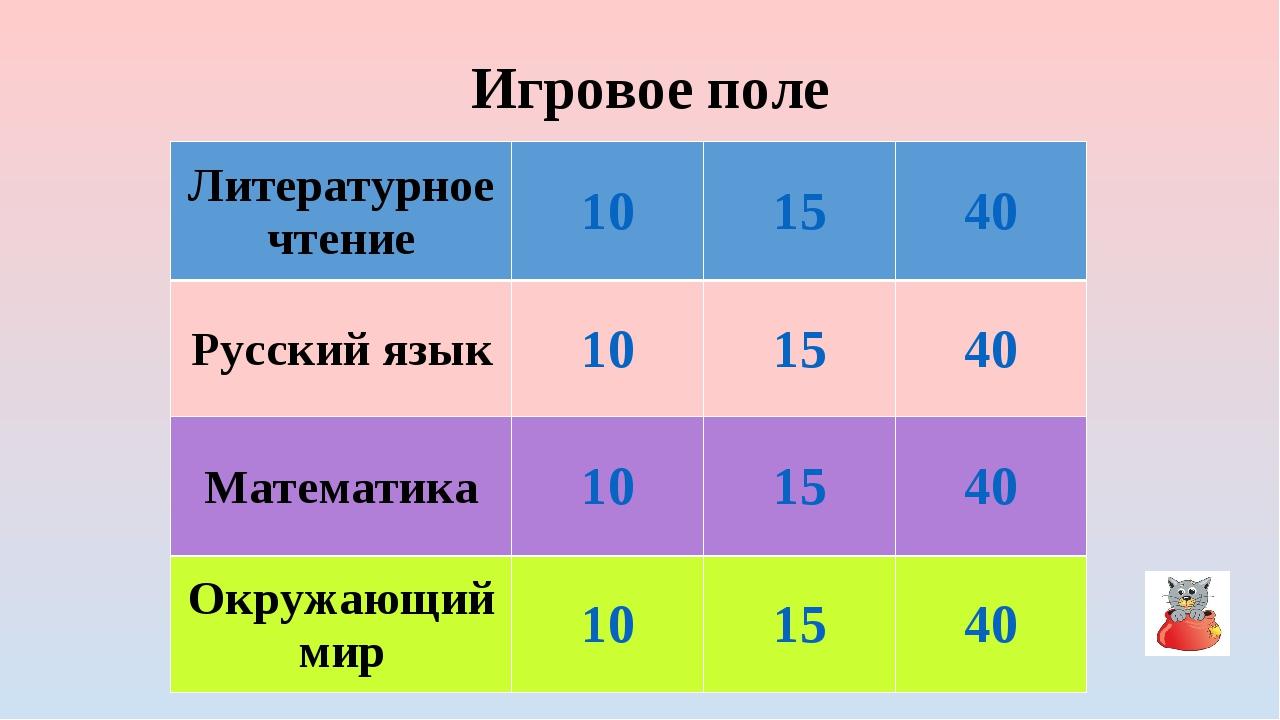 Игровое поле Литературное чтение101540 Русский язык101540 Математика10...