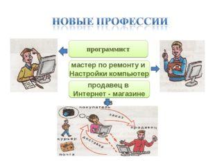 программист продавец в Интернет - магазине ов мастер по ремонту и Настройки к
