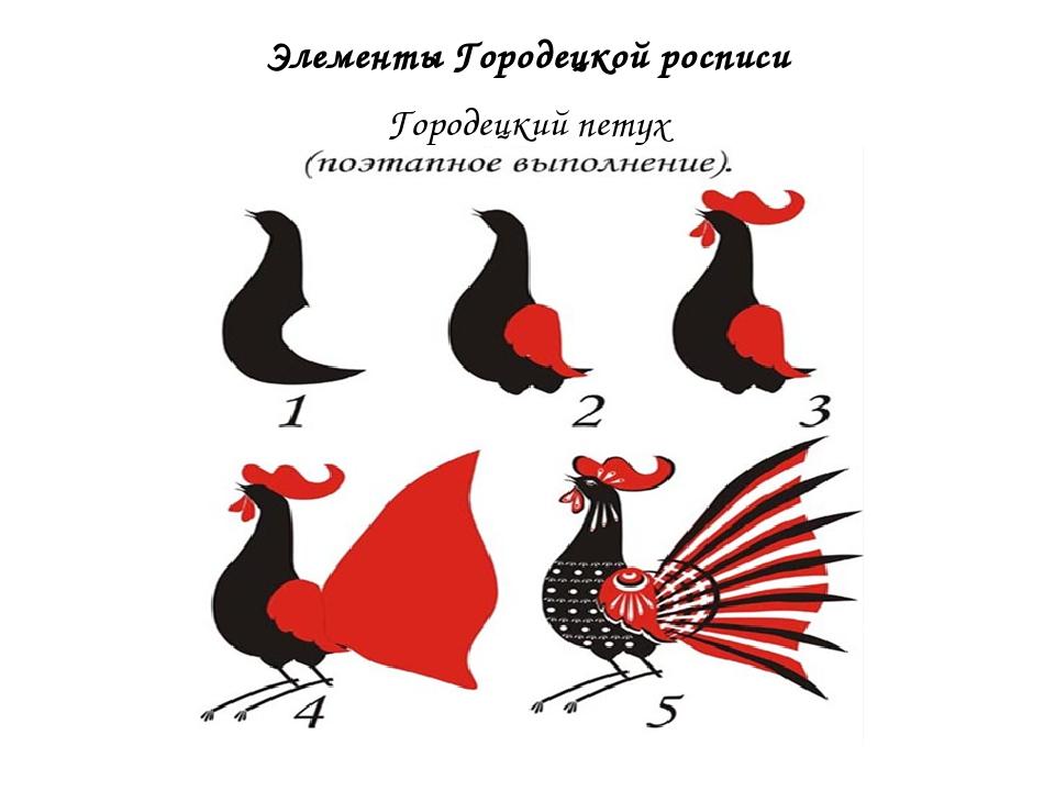Элементы Городецкой росписи Городецкий петух