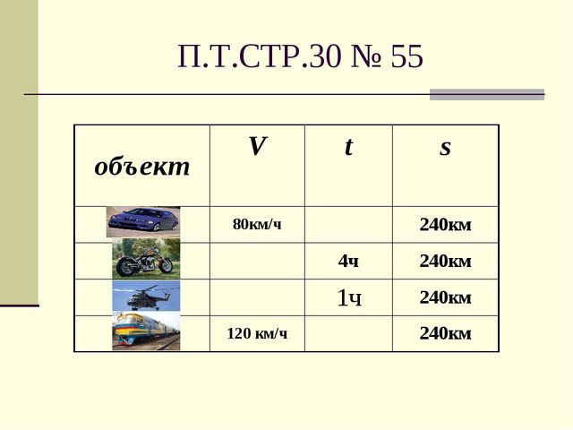 П.Т.СТР.30 № 55 объектV t s 80км/ч240км 4ч240км 1ч240км 120 км/ч...