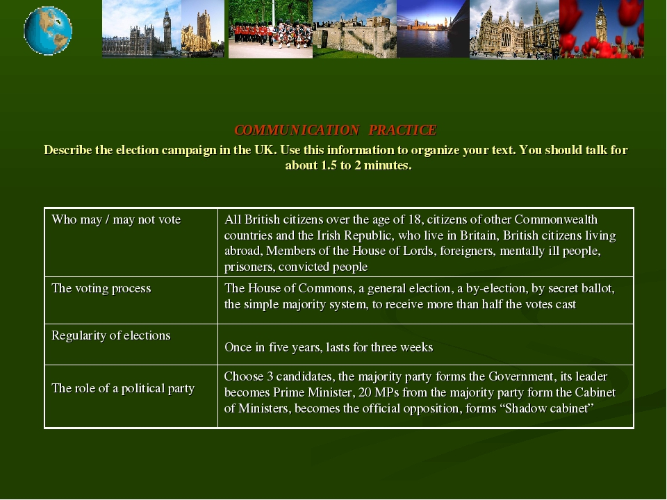 COMMUNICATION PRACTICE Describe the election campaign in the UK. Use this inf...