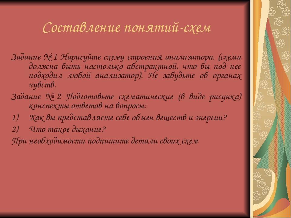 Составление понятий-схем Задание № 1 Нарисуйте схему строения анализатора. (с...