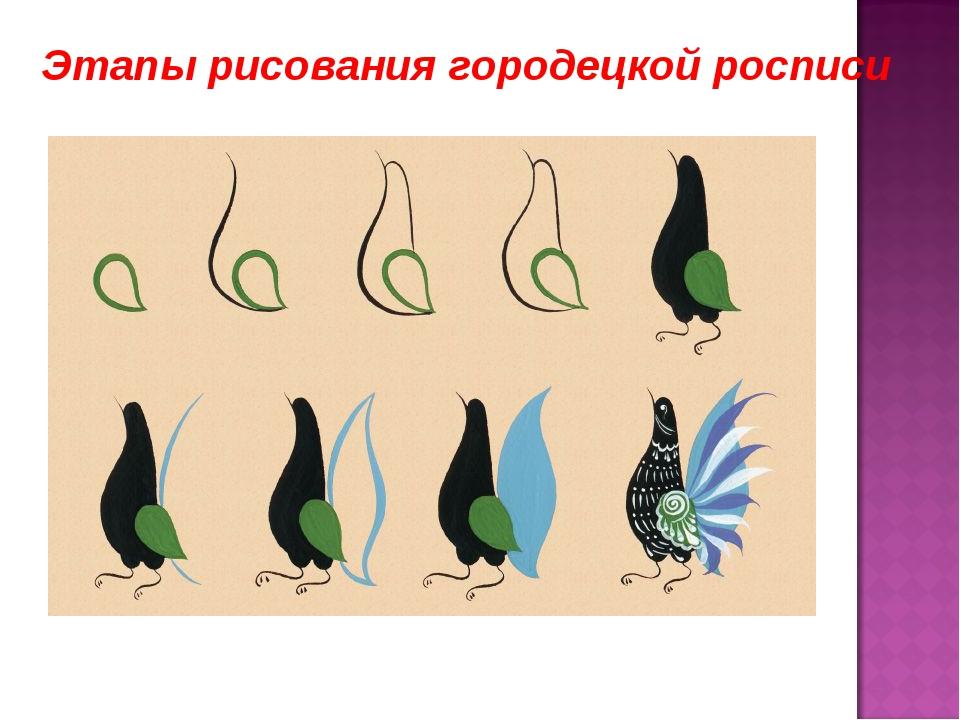 Этапы рисования городецкой росписи