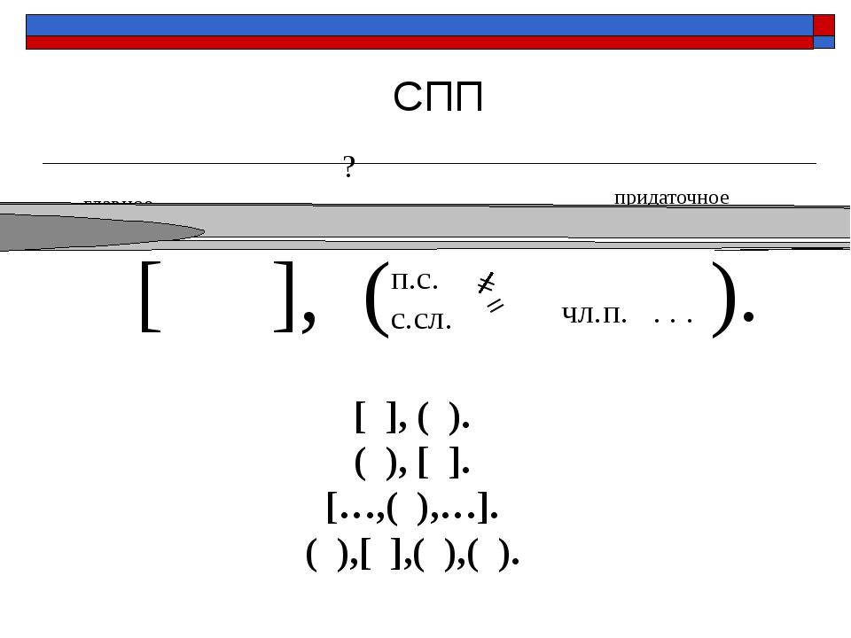 СПП [ ], ( ). п.с. с.сл. чл.п. . . . придаточное главное = = ? [ ], ( ). ( ),...