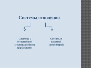 Системы отопления Системы с естественной (гравитационной) циркуляцией Системы