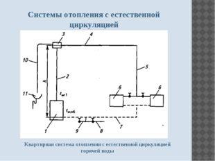 Системы отопления с естественной циркуляцией Квартирная система отопления с е