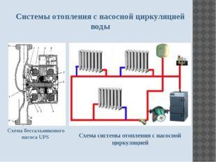 Системы отопления с насосной циркуляцией воды Схема бессальникового насоса UP