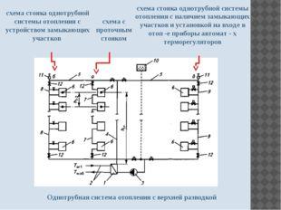 Однотрубная система отопления с верхней разводкой схема с проточным стояком с