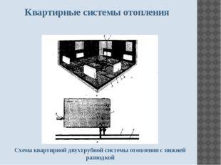 Квартирные системы отопления Схема квартирной двухтрубной системы отопления с