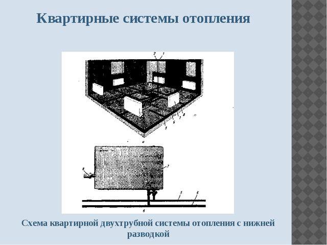Квартирные системы отопления Схема квартирной двухтрубной системы отопления с...