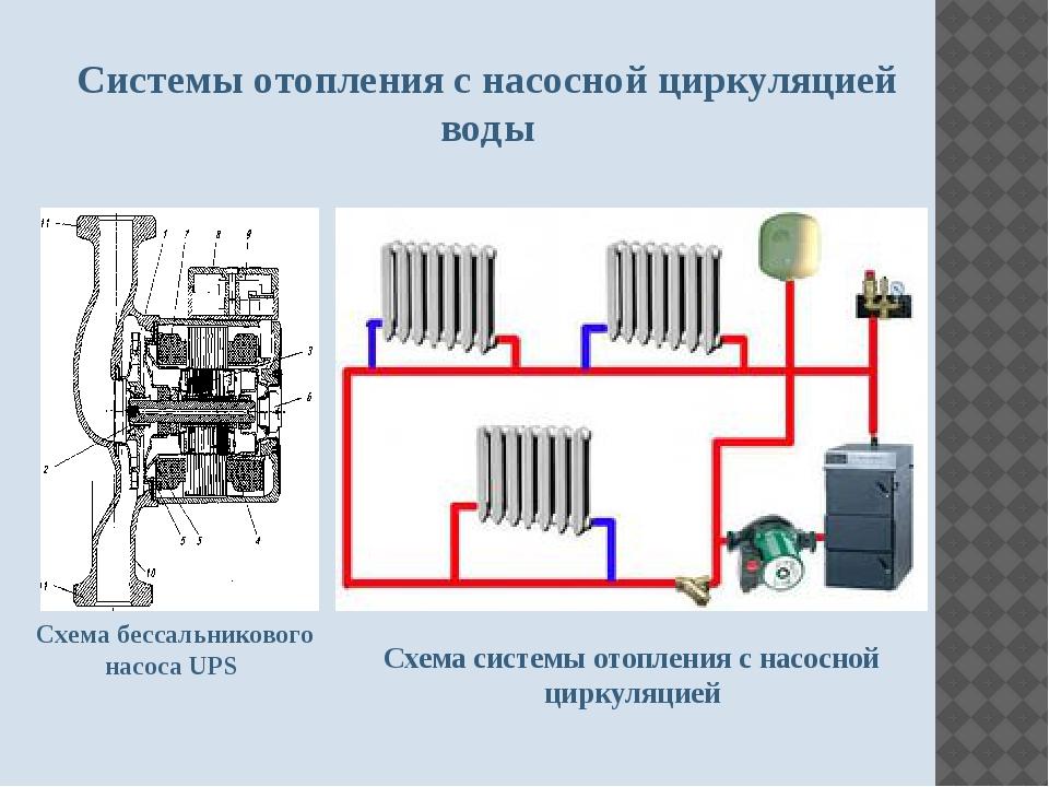 Системы отопления с насосной циркуляцией воды Схема бессальникового насоса UP...