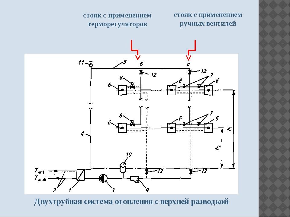 Двухтрубная система отопления с верхней разводкой стояк с применением ручных...