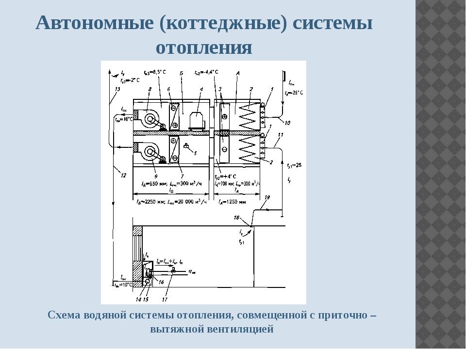Автономные (коттеджные) системы отопления Схема водяной системы отопления, со...