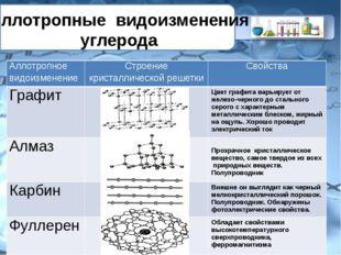 Аллотропные видоизменения углерода Аллотропное видоизменение Строение кристал