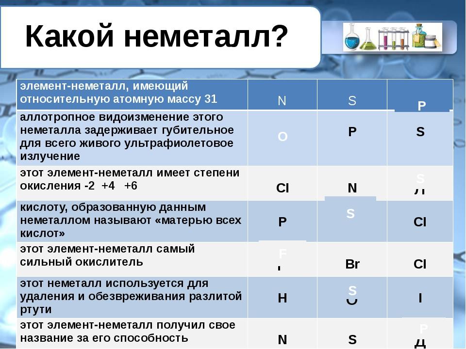 Какой неметалл? Р O S S F S P элемент-неметалл, имеющий относительную атомную...