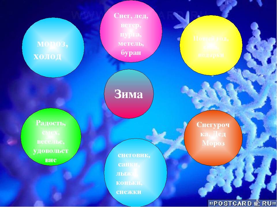 мороз, холод Снег, лед, ветер, пурга, метель, буран Радость, смех, веселье,...