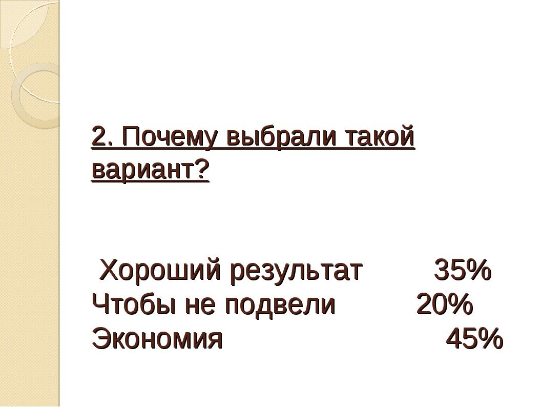 2. Почему выбрали такой вариант? Хороший результат 35% Чтобы не подвели 20%...