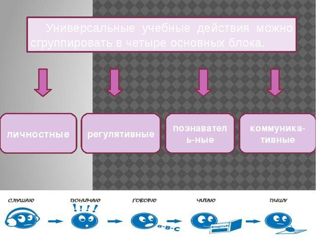 Универсальные учебные действия можно сгруппировать в четыре основных блока....