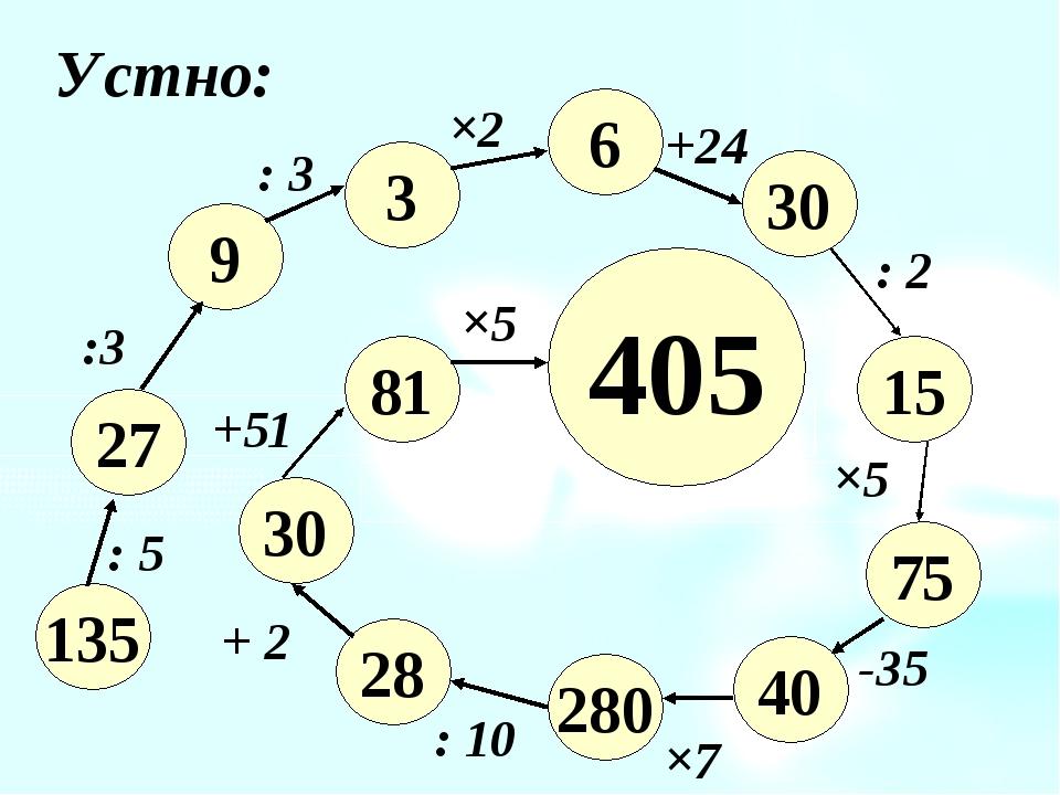 Устно: 135 27 9 3 6 30 15 75 40 280 28 30 81 405 : 5 :3 : 3 ×2 +24 : 2 ×5 -3...