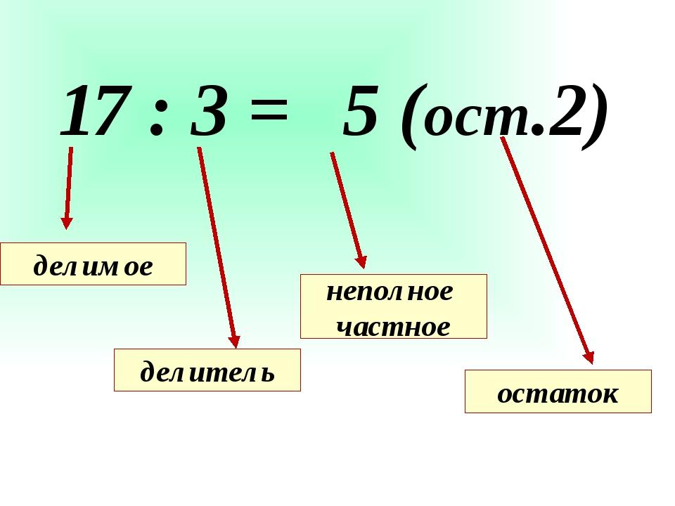 17 : 3 = 5 (ост.2) делимое делитель неполное частное остаток