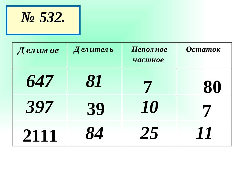 № 532. 7 80 39 7 2111 Делимое Делитель Неполное частное Остаток 647 81 397 10...