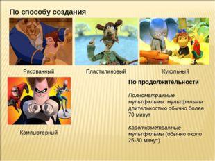 По способу создания По продолжительности Полнометражные мультфильмы:мультфил