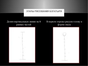 Делим вертикальную линию на 8 равных частей В первом отрезке рисуем голову в