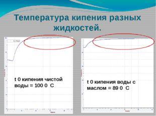 Температура кипения разных жидкостей. t 0 кипения чистой воды = 100 0 С t 0 к