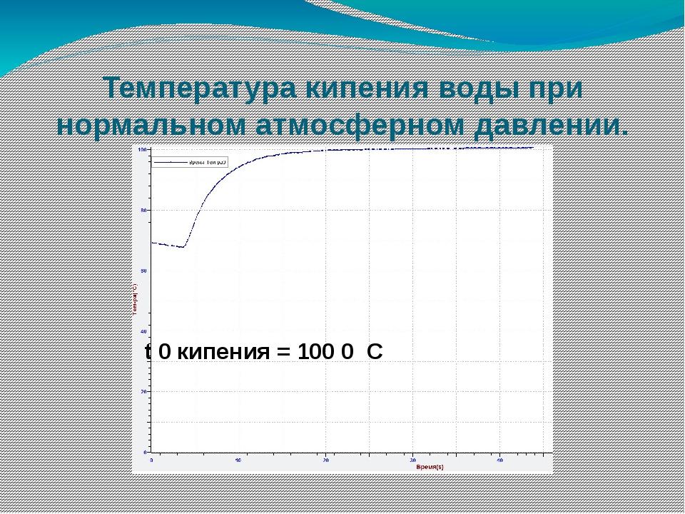 Температура кипения воды при нормальном атмосферном давлении. t 0 кипения = 1...