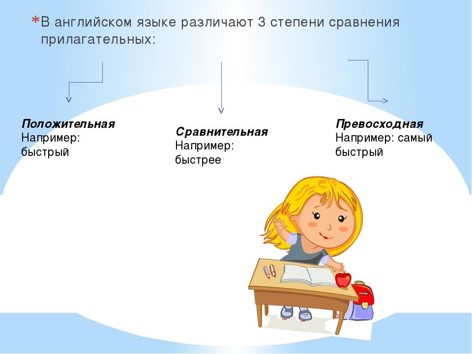 В английском языке различают 3 степени сравнения прилагательных: Положительна...