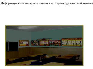 Информационная зона располагается по периметру классной комнаты и обычно пред