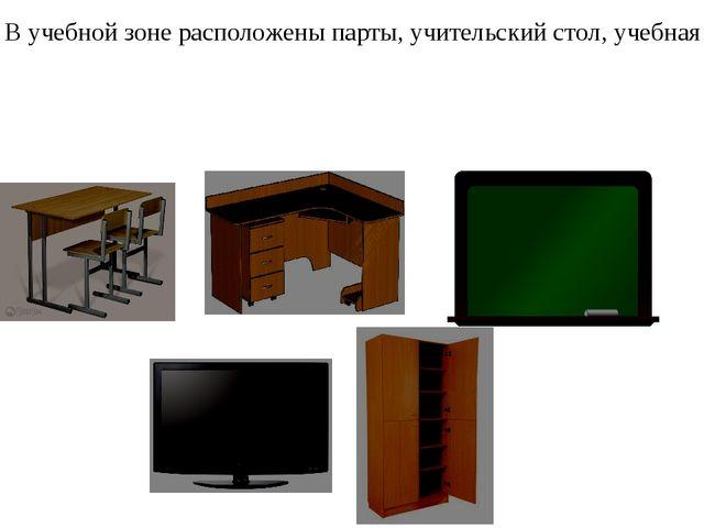 В учебной зоне расположены парты, учительский стол, учебная доска, телевизор...
